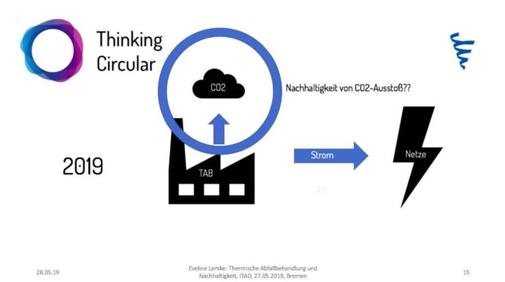 Grafik mit Industriegebäude und Wolke